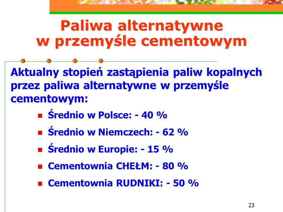 23 Paliwa alternatywne w przemyśle cementowym Średnio w Polsce: - 40 % Średnio w Niemczech: - 62 % Średnio w Europie: - 15 % Cementownia CHEŁM: - 80 %