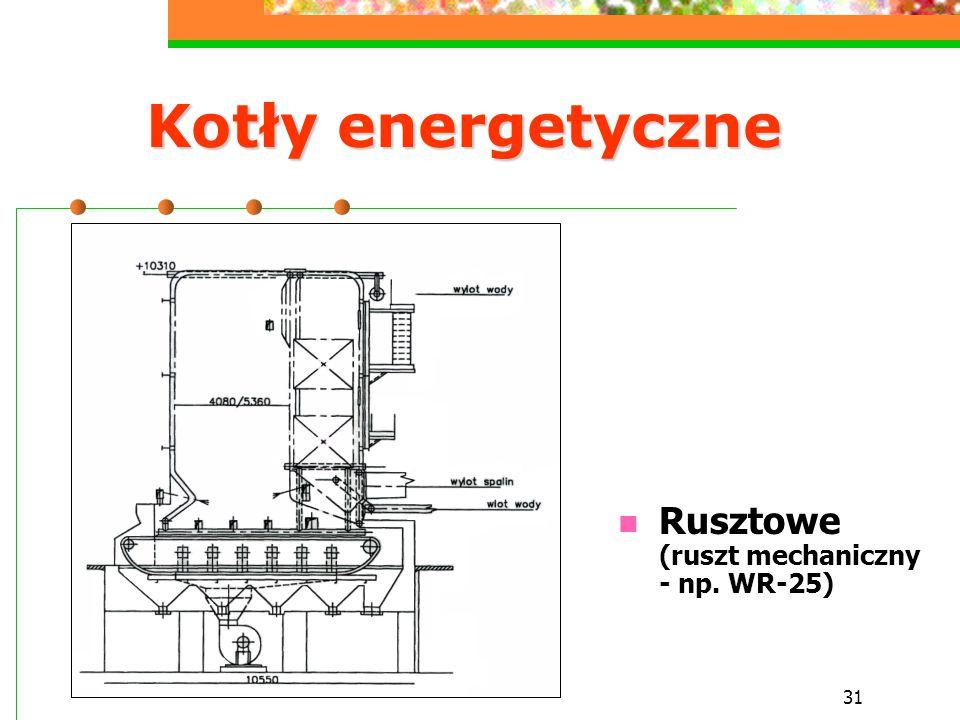 31 Kotły energetyczne Rusztowe (ruszt mechaniczny - np. WR-25)