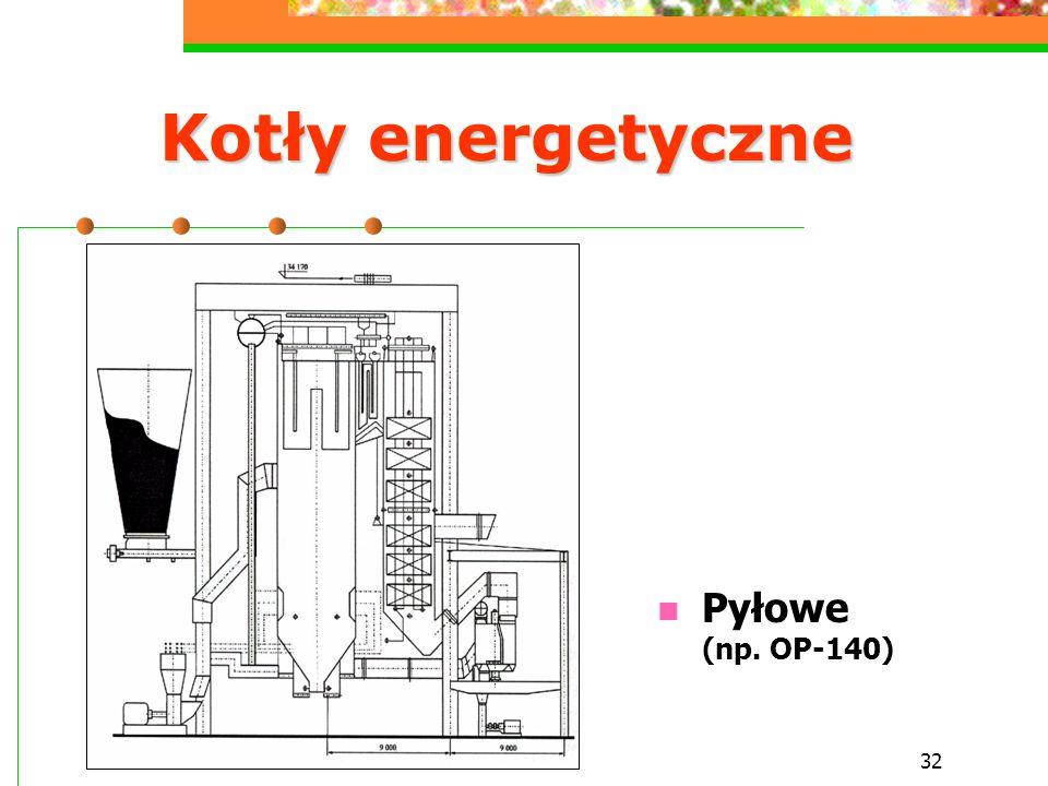 32 Kotły energetyczne Pyłowe (np. OP-140)