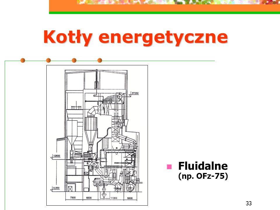 33 Kotły energetyczne Fluidalne (np. OFz-75)