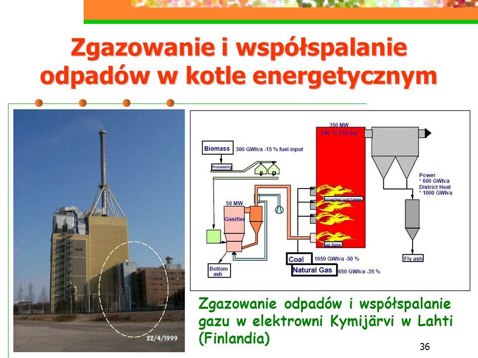 36 Zgazowanie i współspalanie odpadów w kotle energetycznym Zgazowanie odpadów i współspalanie gazu w elektrowni Kymijärvi w Lahti (Finlandia)