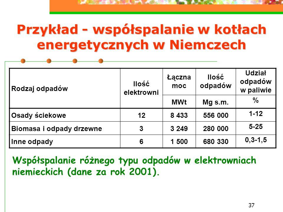 37 Przykład - współspalanie w kotłach energetycznych w Niemczech Rodzaj odpadów Ilość elektrowni Łączna moc Ilość odpadów Udział odpadów w paliwie MWt