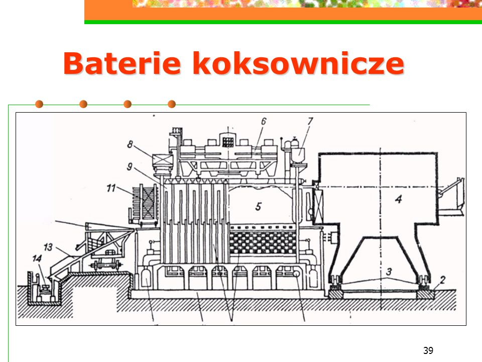 39 Baterie koksownicze
