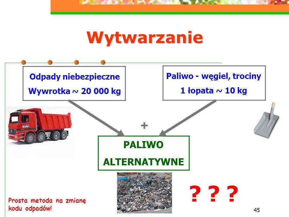 45 Wytwarzanie Odpady niebezpieczne Wywrotka ~ 20 000 kg Paliwo - węgiel, trociny 1 łopata ~ 10 kg PALIWO ALTERNATYWNE ? ? ? + Prosta metoda na zmianę