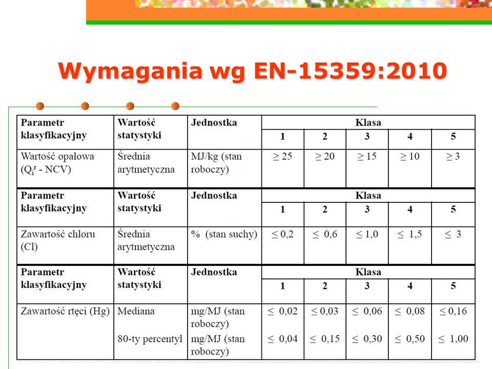 48 Wymagania wg EN-15359:2010