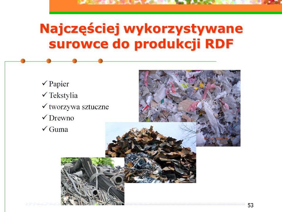 53 Najczęściej wykorzystywane surowce do produkcji RDF
