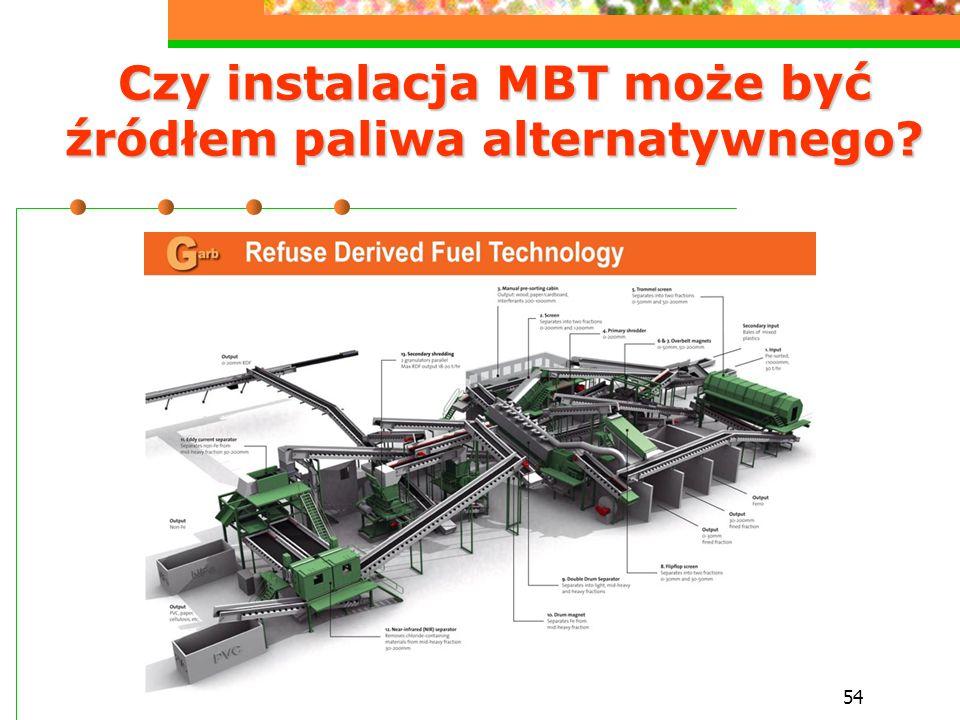 54 Czy instalacja MBT może być źródłem paliwa alternatywnego?