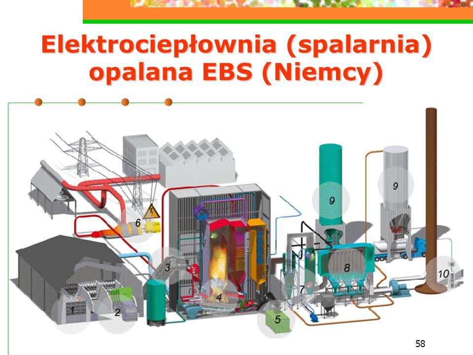 58 Elektrociepłownia (spalarnia) opalana EBS (Niemcy)