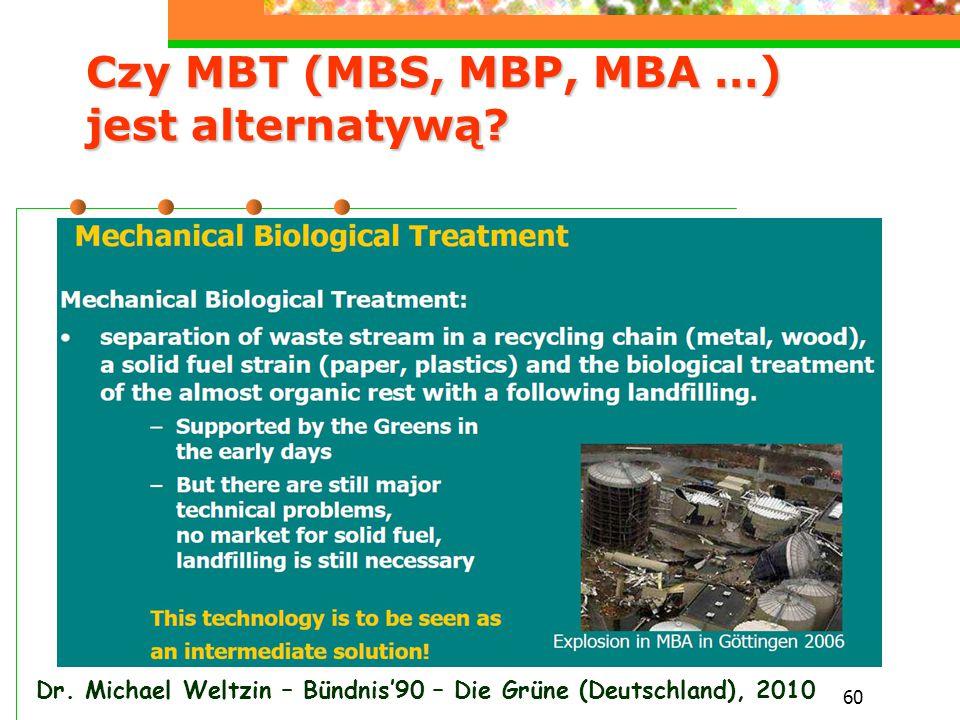 60 Czy MBT (MBS, MBP, MBA …) jest alternatywą? Dr. Michael Weltzin – Bündnis'90 – Die Grüne (Deutschland), 2010
