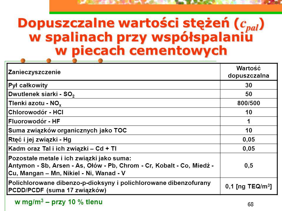 68 Dopuszczalne wartości stężeń ( c pal ) w spalinach przy współspalaniu w piecach cementowych Zanieczyszczenie Wartość dopuszczalna Pył całkowity30 D