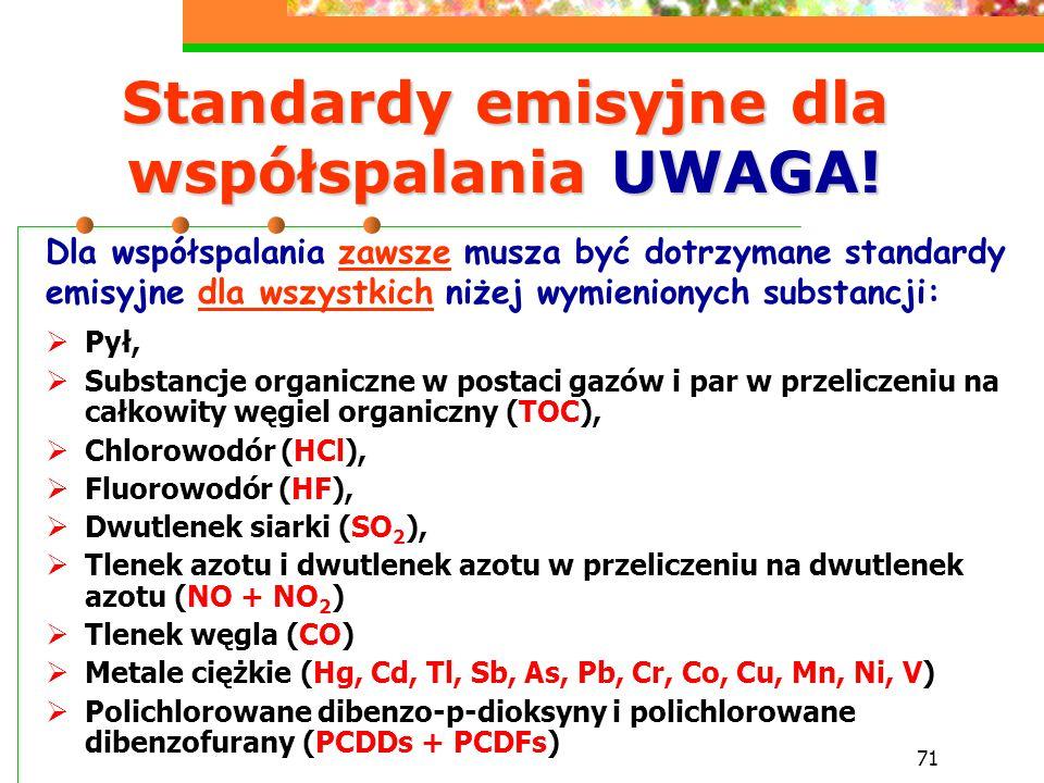 71 Standardy emisyjne dla współspalania UWAGA!  Pył,  Substancje organiczne w postaci gazów i par w przeliczeniu na całkowity węgiel organiczny (TOC