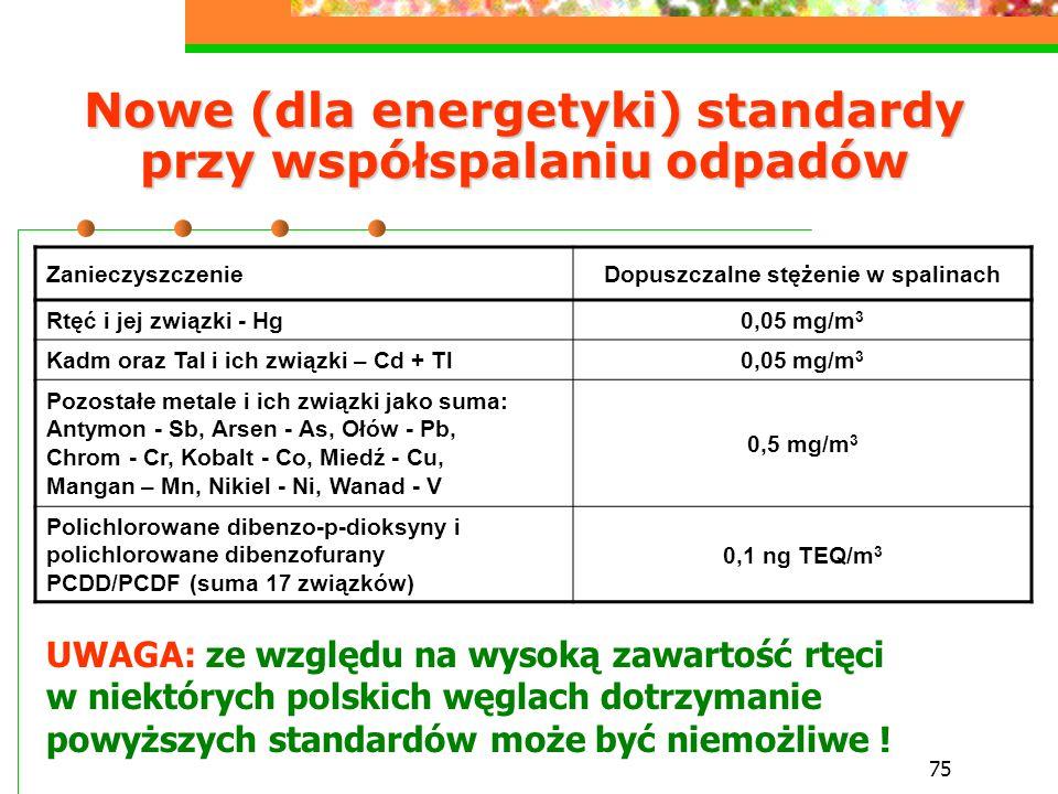 75 Nowe (dla energetyki) standardy przy współspalaniu odpadów ZanieczyszczenieDopuszczalne stężenie w spalinach Rtęć i jej związki - Hg0,05 mg/m 3 Kad