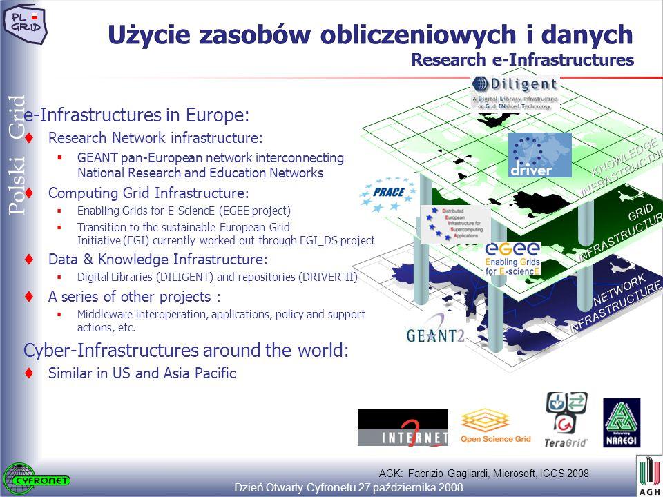 Dzień Otwarty Cyfronetu 27 października 2008 12 Polski Grid NETWORK.