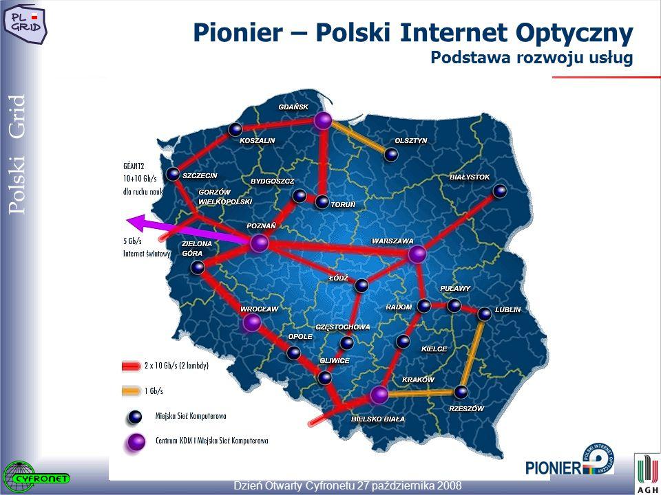 Dzień Otwarty Cyfronetu 27 października 2008 15 Polski Grid Pionier – Polski Internet Optyczny Podstawa rozwoju usług 15