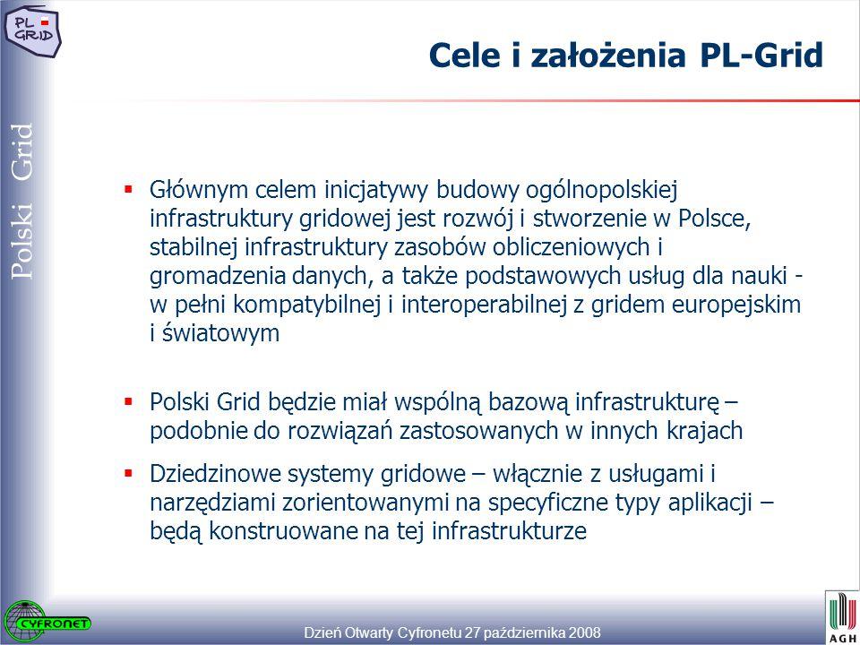 Dzień Otwarty Cyfronetu 27 października 2008 25 Polski Grid Cele i założenia PL-Grid  Głównym celem inicjatywy budowy ogólnopolskiej infrastruktury gridowej jest rozwój i stworzenie w Polsce, stabilnej infrastruktury zasobów obliczeniowych i gromadzenia danych, a także podstawowych usług dla nauki - w pełni kompatybilnej i interoperabilnej z gridem europejskim i światowym  Polski Grid będzie miał wspólną bazową infrastrukturę – podobnie do rozwiązań zastosowanych w innych krajach  Dziedzinowe systemy gridowe – włącznie z usługami i narzędziami zorientowanymi na specyficzne typy aplikacji – będą konstruowane na tej infrastrukturze
