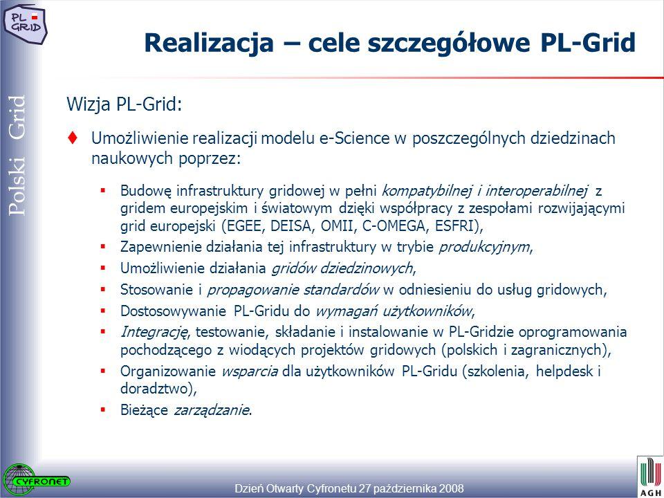 Dzień Otwarty Cyfronetu 27 października 2008 27 Polski Grid Realizacja – cele szczegółowe PL-Grid Wizja PL-Grid:  Umożliwienie realizacji modelu e-Science w poszczególnych dziedzinach naukowych poprzez:  Budowę infrastruktury gridowej w pełni kompatybilnej i interoperabilnej z gridem europejskim i światowym dzięki współpracy z zespołami rozwijającymi grid europejski (EGEE, DEISA, OMII, C-OMEGA, ESFRI),  Zapewnienie działania tej infrastruktury w trybie produkcyjnym,  Umożliwienie działania gridów dziedzinowych,  Stosowanie i propagowanie standardów w odniesieniu do usług gridowych,  Dostosowywanie PL-Gridu do wymagań użytkowników,  Integrację, testowanie, składanie i instalowanie w PL-Gridzie oprogramowania pochodzącego z wiodących projektów gridowych (polskich i zagranicznych),  Organizowanie wsparcia dla użytkowników PL-Gridu (szkolenia, helpdesk i doradztwo),  Bieżące zarządzanie.