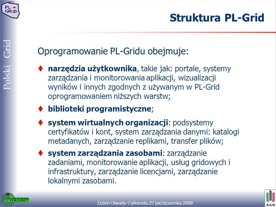Dzień Otwarty Cyfronetu 27 października 2008 31 Polski Grid Struktura PL-Grid Oprogramowanie PL-Gridu obejmuje:  narzędzia użytkownika, takie jak: portale, systemy zarządzania i monitorowania aplikacji, wizualizacji wyników i innych zgodnych z używanym w PL-Grid oprogramowaniem niższych warstw;  biblioteki programistyczne;  system wirtualnych organizacji: podsystemy certyfikatów i kont, system zarządzania danymi: katalogi metadanych, zarządzanie replikami, transfer plików;  system zarządzania zasobami: zarządzanie zadaniami, monitorowanie aplikacji, usług gridowych i infrastruktury, zarządzanie licencjami, zarządzanie lokalnymi zasobami.