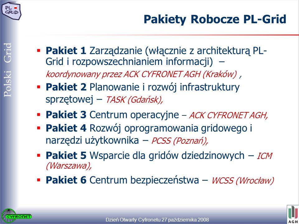 Dzień Otwarty Cyfronetu 27 października 2008 33 Polski Grid Pakiety Robocze PL-Grid  Pakiet 1 Zarządzanie (włącznie z architekturą PL- Grid i rozpowszechnianiem informacji) – koordynowany przez ACK CYFRONET AGH (Kraków),  Pakiet 2 Planowanie i rozwój infrastruktury sprzętowej – TASK (Gdańsk),  Pakiet 3 Centrum operacyjne – ACK CYFRONET AGH,  Pakiet 4 Rozwój oprogramowania gridowego i narzędzi użytkownika – PCSS (Poznań),  Pakiet 5 Wsparcie dla gridów dziedzinowych – ICM (Warszawa),  Pakiet 6 Centrum bezpieczeństwa – WCSS (Wrocław)