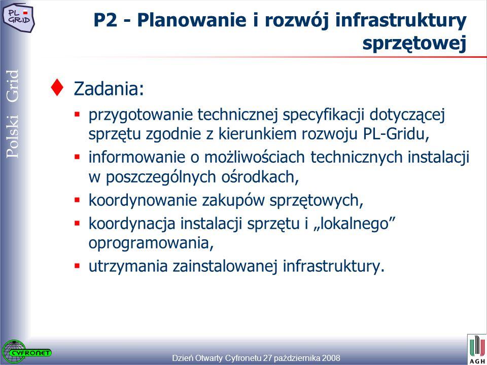 """Dzień Otwarty Cyfronetu 27 października 2008 35 Polski Grid P2 - Planowanie i rozwój infrastruktury sprzętowej  Zadania:  przygotowanie technicznej specyfikacji dotyczącej sprzętu zgodnie z kierunkiem rozwoju PL-Gridu,  informowanie o możliwościach technicznych instalacji w poszczególnych ośrodkach,  koordynowanie zakupów sprzętowych,  koordynacja instalacji sprzętu i """"lokalnego oprogramowania,  utrzymania zainstalowanej infrastruktury."""