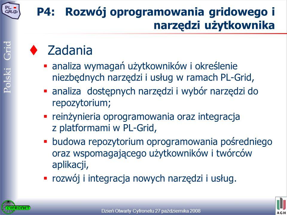 Dzień Otwarty Cyfronetu 27 października 2008 37 Polski Grid P4: Rozwój oprogramowania gridowego i narzędzi użytkownika  Zadania  analiza wymagań użytkowników i określenie niezbędnych narzędzi i usług w ramach PL-Grid,  analiza dostępnych narzędzi i wybór narzędzi do repozytorium;  reinżynieria oprogramowania oraz integracja z platformami w PL-Grid,  budowa repozytorium oprogramowania pośredniego oraz wspomagającego użytkowników i twórców aplikacji,  rozwój i integracja nowych narzędzi i usług.