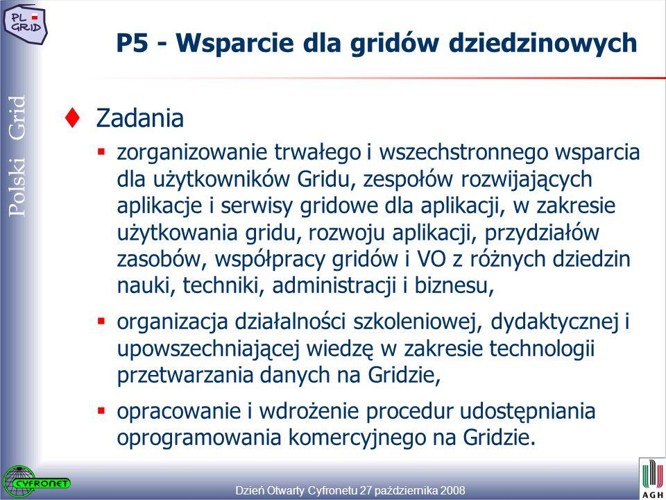Dzień Otwarty Cyfronetu 27 października 2008 38 Polski Grid P5 - Wsparcie dla gridów dziedzinowych  Zadania  zorganizowanie trwałego i wszechstronnego wsparcia dla użytkowników Gridu, zespołów rozwijających aplikacje i serwisy gridowe dla aplikacji, w zakresie użytkowania gridu, rozwoju aplikacji, przydziałów zasobów, współpracy gridów i VO z różnych dziedzin nauki, techniki, administracji i biznesu,  organizacja działalności szkoleniowej, dydaktycznej i upowszechniającej wiedzę w zakresie technologii przetwarzania danych na Gridzie,  opracowanie i wdrożenie procedur udostępniania oprogramowania komercyjnego na Gridzie.