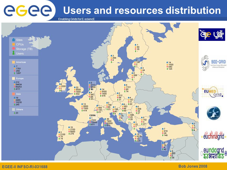 Enabling Grids for E-sciencE EGEE-II INFSO-RI-031688 Bob Jones 2008 European Grid Initiative Need to prepare permanent, common Grid infrastructure Ensure the long-term sustainability of the European e-Infrastructure independent of short project funding cycles Coordinate the integration and interaction between National Grid Infrastructures (NGIs)‏ Operate the production Grid infrastructure on a European level for a wide range of scientific disciplines EGI_DS since 2007 (Cyfronet's participation in Policy Board) NGIs in Europe Involved in EGI 38 European NGIs ASI, US, Latin America PRACE OGF Europe