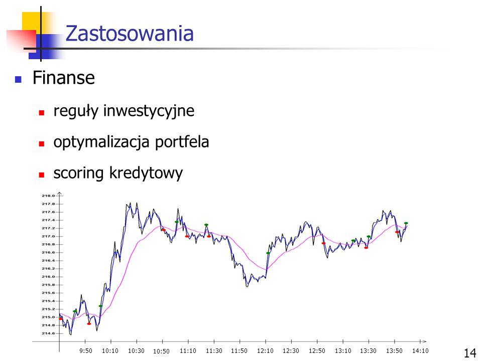 Zastosowania Finanse reguły inwestycyjne optymalizacja portfela scoring kredytowy 14 9:50 10:10 10:30 10:50 11:10 11:30 11:50 12:10 12:30 12:50 13:10