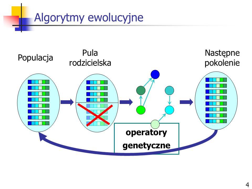 Algorytmy ewolucyjne 4 operatory genetyczne Pula rodzicielska Populacja Następne pokolenie