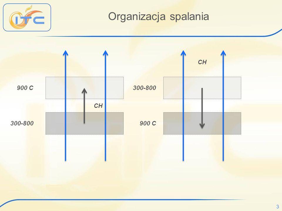3 Organizacja spalania CH 900 C 300-800 CH 900 C 300-800