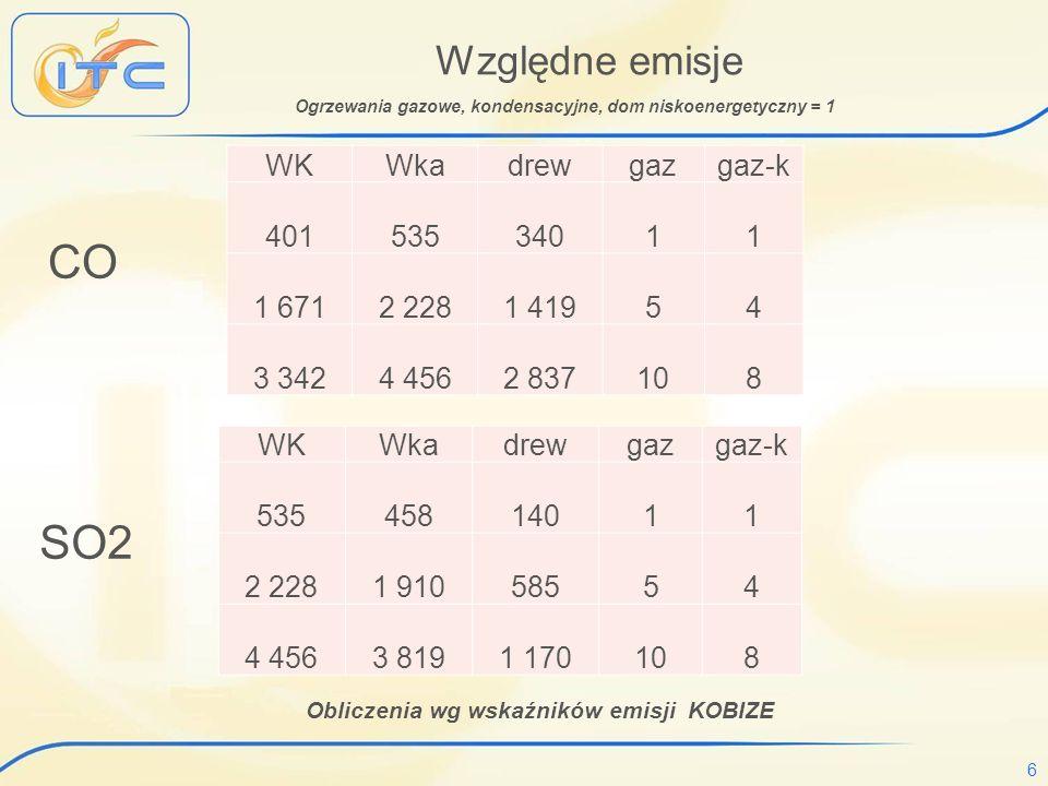 6 WKWkadrewgazgaz-k 401 535 340 1 1 1 671 2 228 1 419 5 4 3 342 4 456 2 837 10 8 CO WKWkadrewgazgaz-k 535 458 140 1 1 2 228 1 910 585 5 4 4 456 3 819