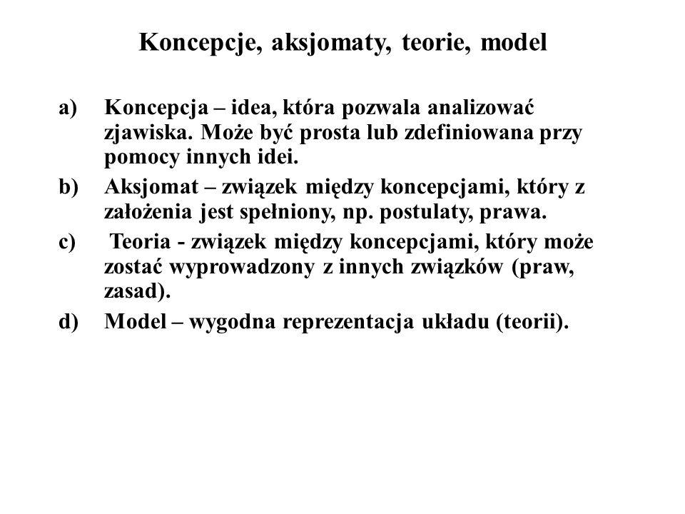 Koncepcje, aksjomaty, teorie, model a)Koncepcja – idea, która pozwala analizować zjawiska. Może być prosta lub zdefiniowana przy pomocy innych idei. b