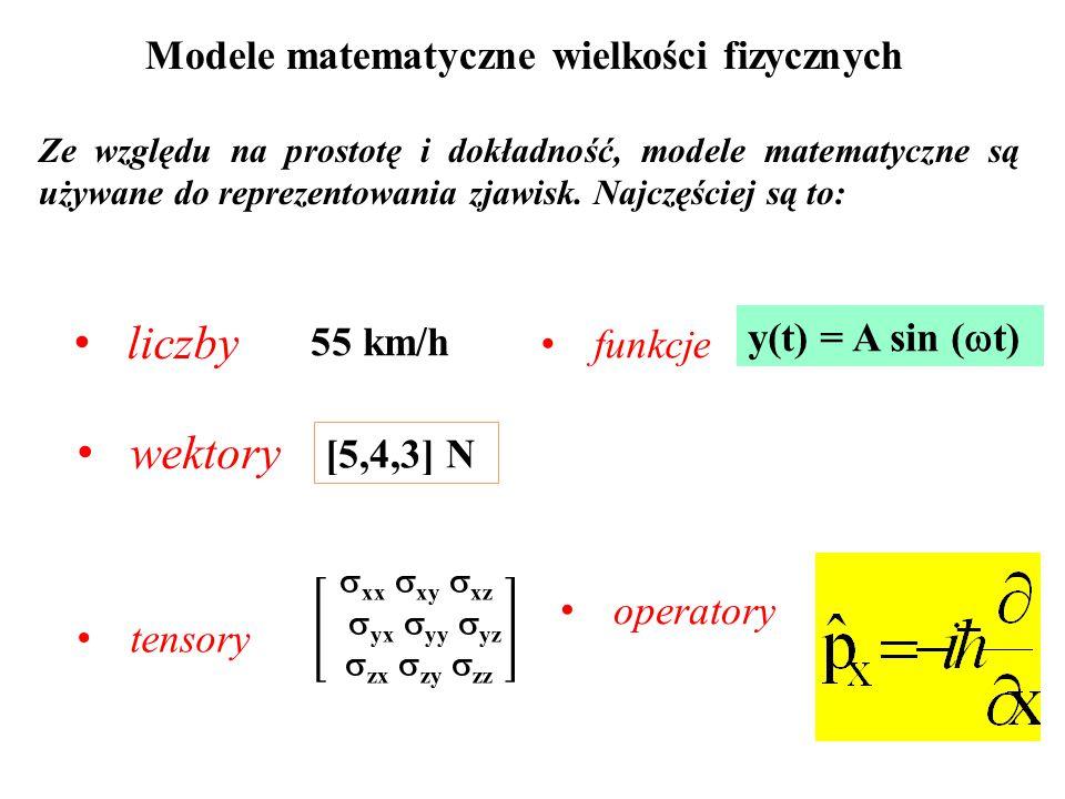 Modele matematyczne wielkości fizycznych Ze względu na prostotę i dokładność, modele matematyczne są używane do reprezentowania zjawisk. Najczęściej s