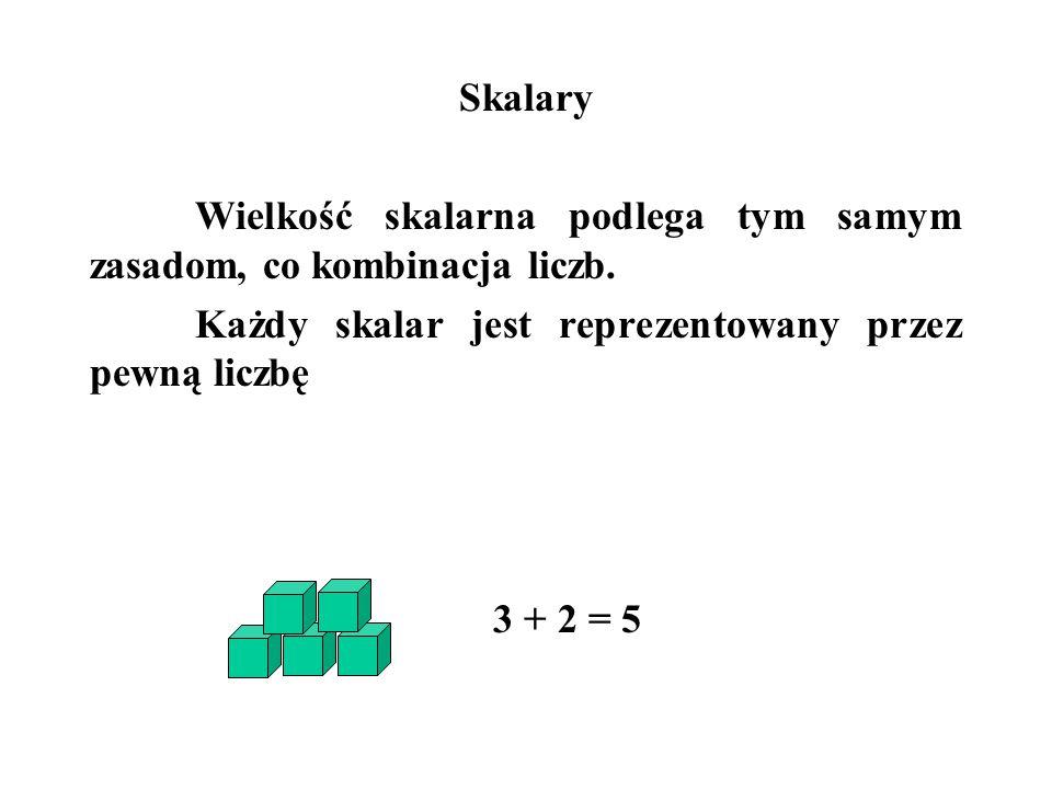 Skalary Wielkość skalarna podlega tym samym zasadom, co kombinacja liczb. Każdy skalar jest reprezentowany przez pewną liczbę 3 + 2 = 5