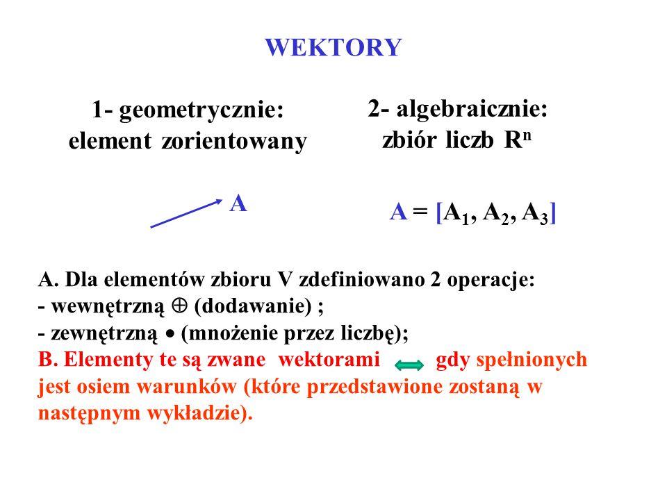 WEKTORY 1- geometrycznie: element zorientowany 2- algebraicznie: zbiór liczb R n A A = [A 1, A 2, A 3 ] A. Dla elementów zbioru V zdefiniowano 2 opera