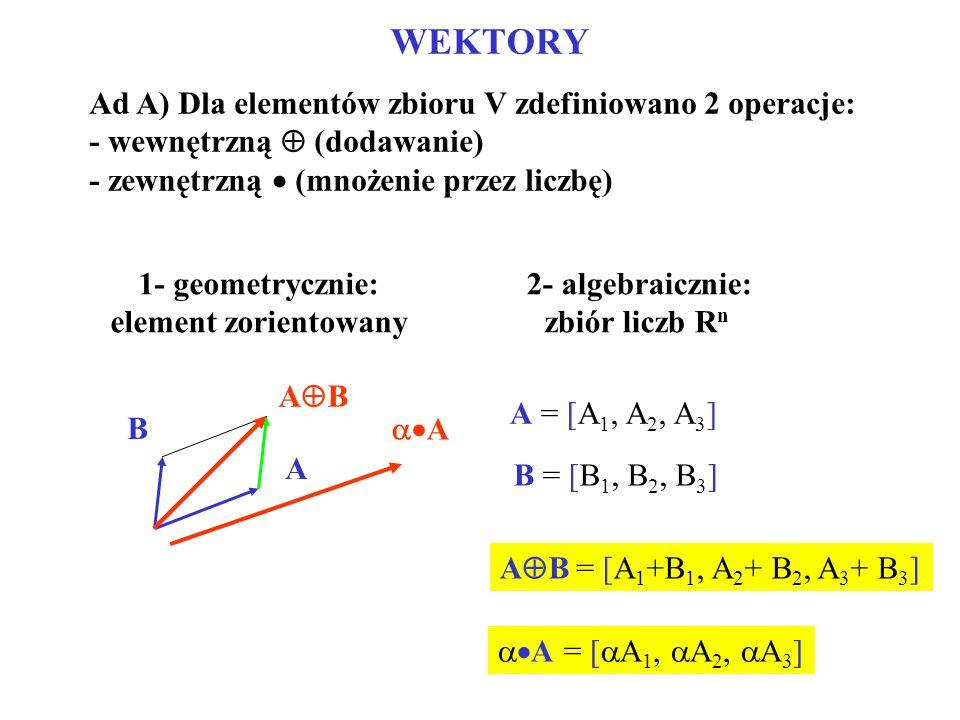  A ABAB WEKTORY 1- geometrycznie: element zorientowany A B 2- algebraicznie: zbiór liczb R n A = [A 1, A 2, A 3 ] B = [B 1, B 2, B 3 ] A  B = [A 1 +B 1, A 2 + B 2, A 3 + B 3 ]  A = [  A 1,  A 2,  A 3 ] Ad A) Dla elementów zbioru V zdefiniowano 2 operacje: - wewnętrzną  (dodawanie) - zewnętrzną  (mnożenie przez liczbę)