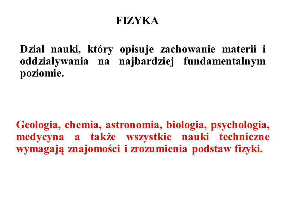 Główne działy fizyki Fizyka klasyczna (do r.