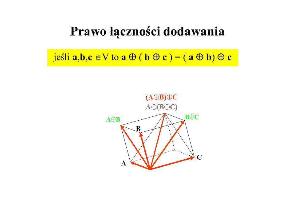 Prawo łączności dodawania jeśli a,b,c  V to a  ( b  c ) = ( a  b)  c A B C BCBC ABAB A  (B  C) (A  B)  C