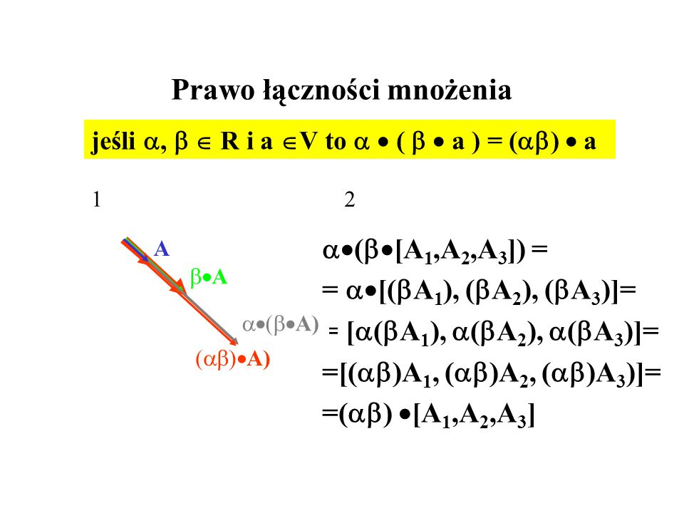 Prawo łączności mnożenia  (  [A 1,A 2,A 3 ]) = =  [(  A 1 ), (  A 2 ), (  A 3 )]= = [  (  A 1 ),  (  A 2 ),  (  A 3 )]= =[(  )A 1, (  )A 2, (  )A 3 )]= =(  )  [A 1,A 2,A 3 ] jeśli ,   R i a  V to   (   a ) = (  )  a 1 A  A  (  A) (  )  A) 2