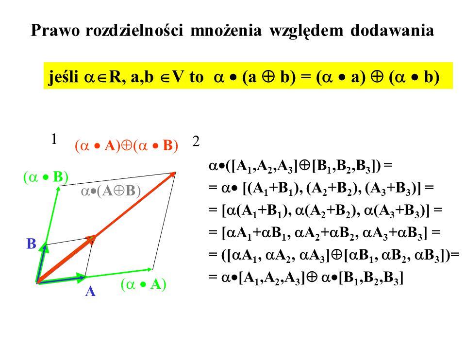  (A  B) Prawo rozdzielności mnożenia względem dodawania  ([A 1,A 2,A 3 ]  [B 1,B 2,B 3 ]) = =  [(A 1 +B 1 ), (A 2 +B 2 ), (A 3 +B 3 )] = = [  (A 1 +B 1 ),  (A 2 +B 2 ),  (A 3 +B 3 )] = = [  A 1 +  B 1,  A 2 +  B 2,  A 3 +  B 3 ] = = ([  A 1,  A 2,  A 3 ]  [  B 1,  B 2,  B 3 ])= =  [A 1,A 2,A 3 ]   [B 1,B 2,B 3 ] jeśli  R, a,b  V to   (a  b) = (   a)  (   b) 1 A B (  A)(  B)(  A)(  B) 2 (  A)(  A) (  B)(  B)