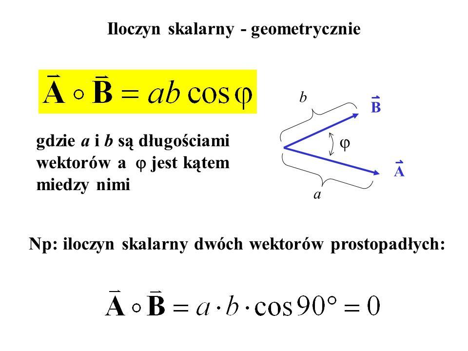 Iloczyn skalarny - geometrycznie gdzie a i b są długościami wektorów a  jest kątem miedzy nimi A B a b  Np: iloczyn skalarny dwóch wektorów prostopa