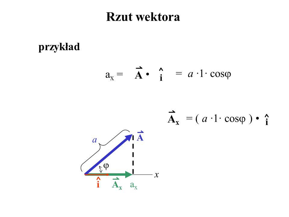 Rzut wektora A i x AxAx  AxAx = ( a ·1· cos  ) i przykład a axax a x = A i = a ·1· cos 