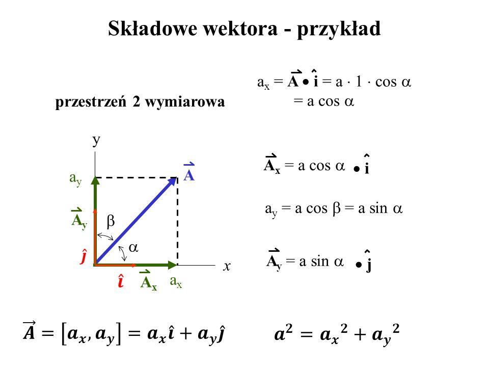 Składowe wektora - przykład przestrzeń 2 wymiarowa A x y AxAx axax AyAy ayay   a x = A  i = a  1  cos  = a cos  A x = a cos   i i a y = a cos  = a sin  A y = a sin   j j