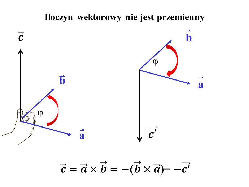 Iloczyn wektorowy nie jest przemienny a b  a b 