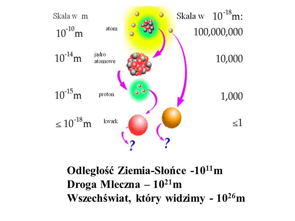 Masa W SI jeden kilogram = masie wzorca ze stopu platyny i irydu, przechowywanym w Międzynarodowym Biurze Miar i Wag w Sevres pod Paryżem Wszechświat ~10 53 kg molekuła penicyliny: 5x10 -17 kg Droga Mleczna – 2x10 41 kg proton –1.67x10 -27 kg Słońce – 2x10 30 kg elektron – 9x10 -31 kg Księżyc – 7x10 22 kg Wielkość s kalarna określająca bezwładność ciała, czyli 'opór na zmianę ruchu.