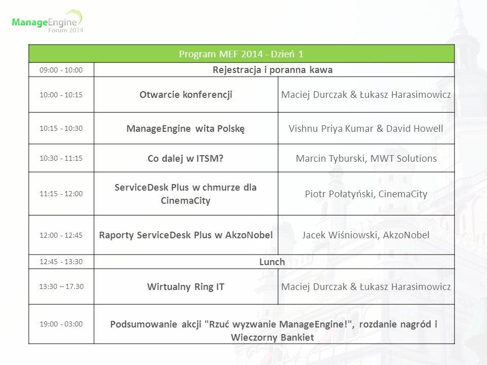 Program MEF 2014 - Dzień 1 09:00 - 10:00 Rejestracja i poranna kawa 10:00 - 10:15 Otwarcie konferencjiMaciej Durczak & Łukasz Harasimowicz 10:15 - 10: