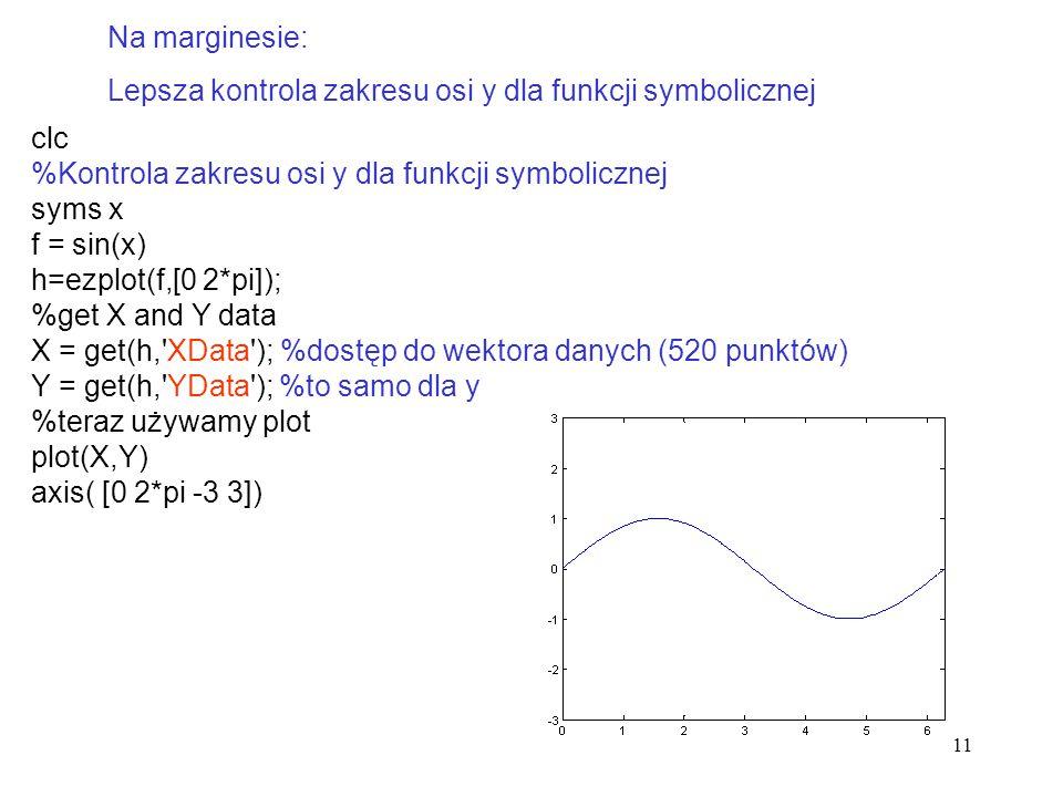11 clc %Kontrola zakresu osi y dla funkcji symbolicznej syms x f = sin(x) h=ezplot(f,[0 2*pi]); %get X and Y data X = get(h,'XData'); %dostęp do wekto