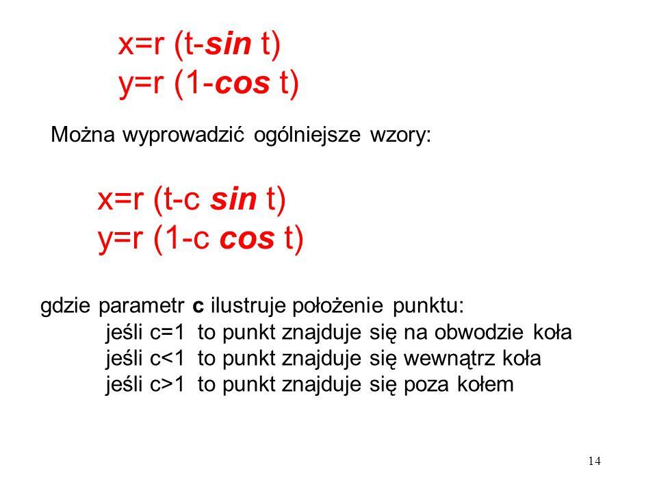14 x=r (t-c sin t) y=r (1-c cos t) gdzie parametr c ilustruje położenie punktu: jeśli c=1 to punkt znajduje się na obwodzie koła jeśli c<1 to punkt zn