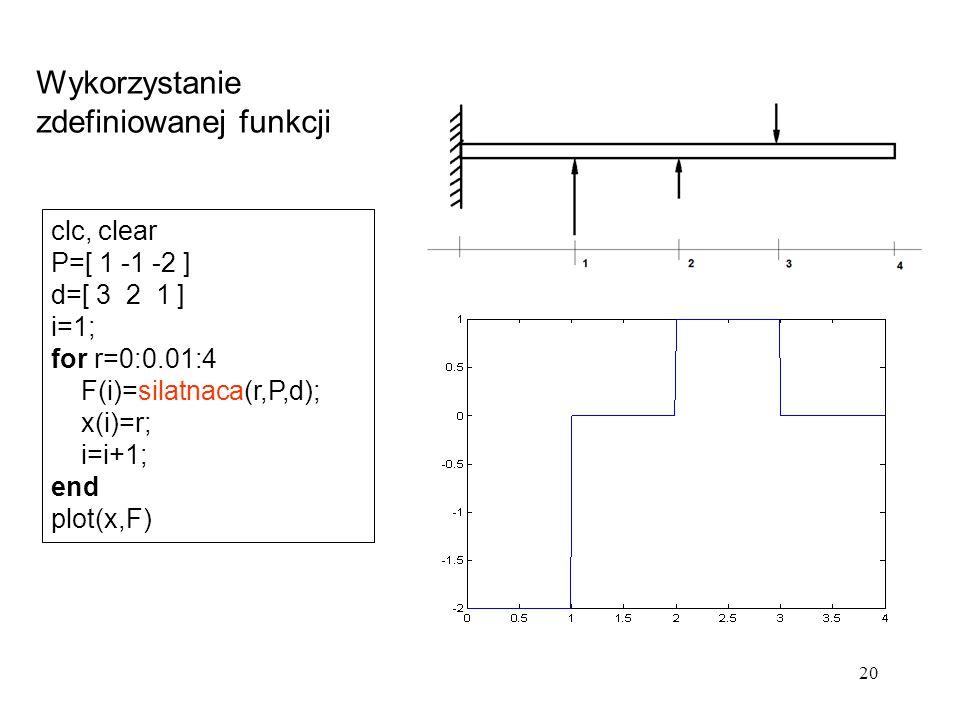 20 clc, clear P=[ 1 -1 -2 ] d=[ 3 2 1 ] i=1; for r=0:0.01:4 F(i)=silatnaca(r,P,d); x(i)=r; i=i+1; end plot(x,F) Wykorzystanie zdefiniowanej funkcji