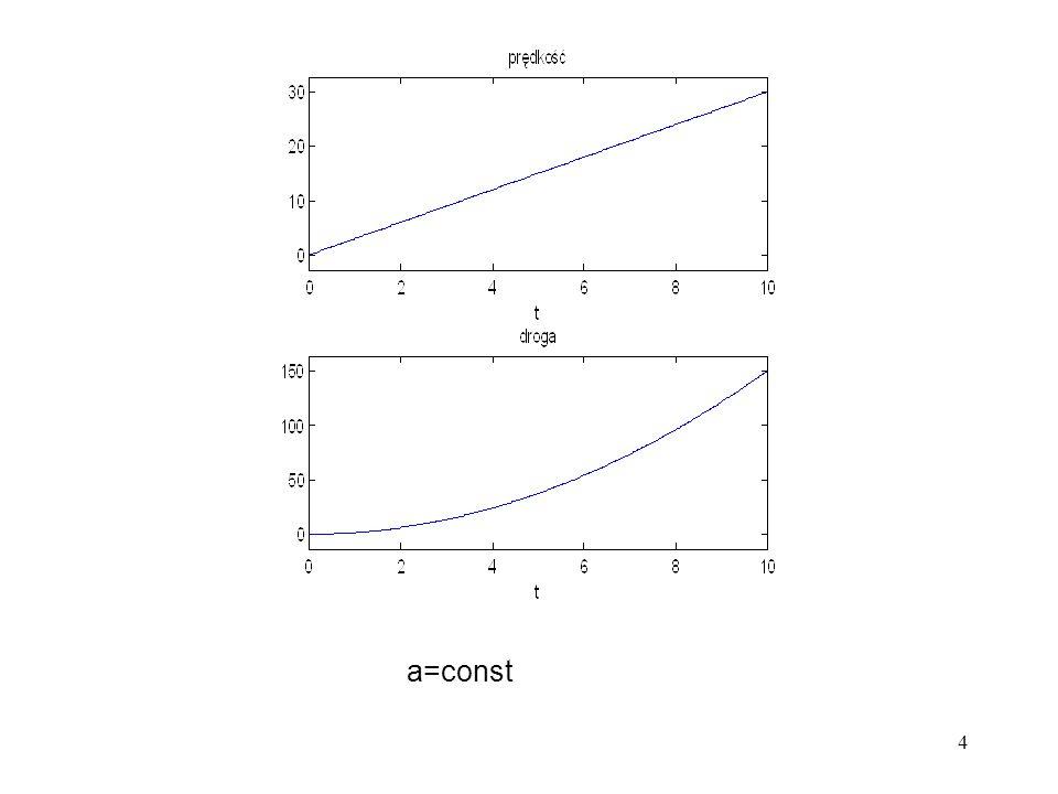 4 a=const