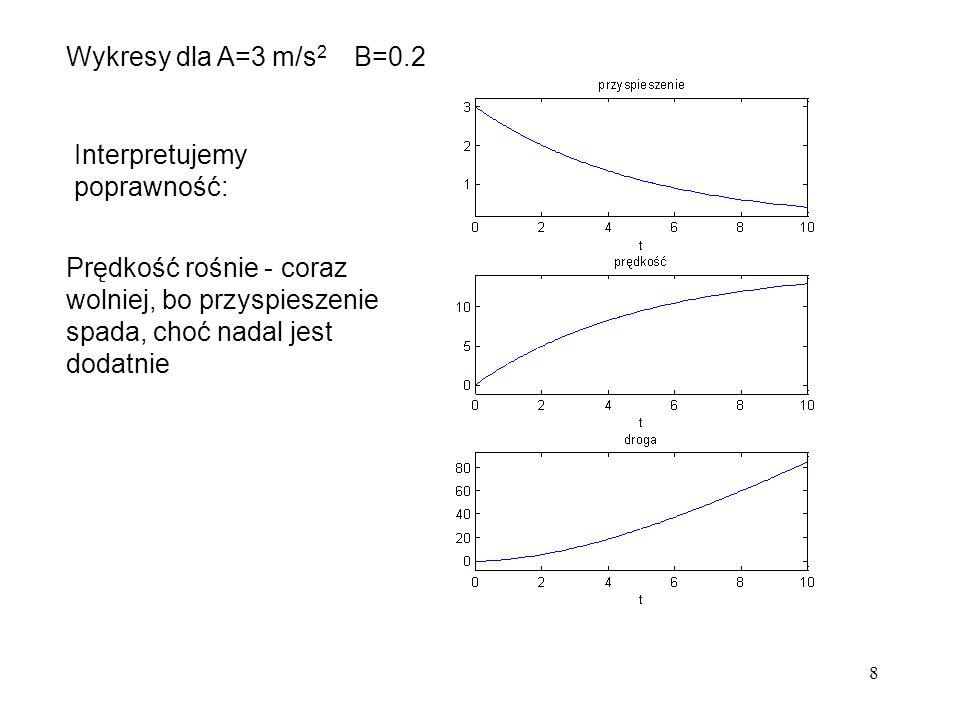 8 Wykresy dla A=3 m/s 2 B=0.2 Interpretujemy poprawność: Prędkość rośnie - coraz wolniej, bo przyspieszenie spada, choć nadal jest dodatnie
